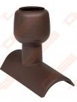 Kraigo ventiliacijos elementas VILPE rudas
