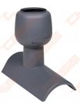Kraigo ventiliacijos elementas VILPE pilkas
